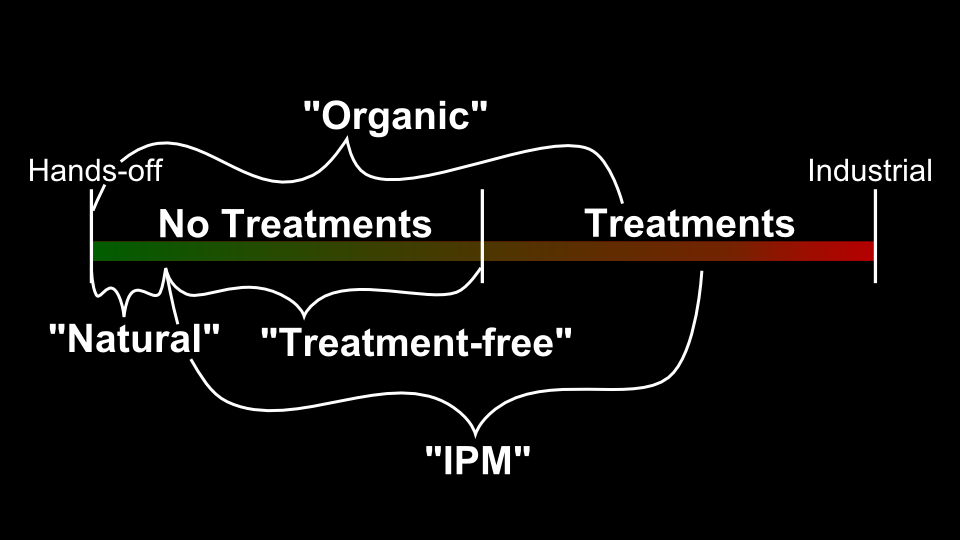 TreatmentSpectrum
